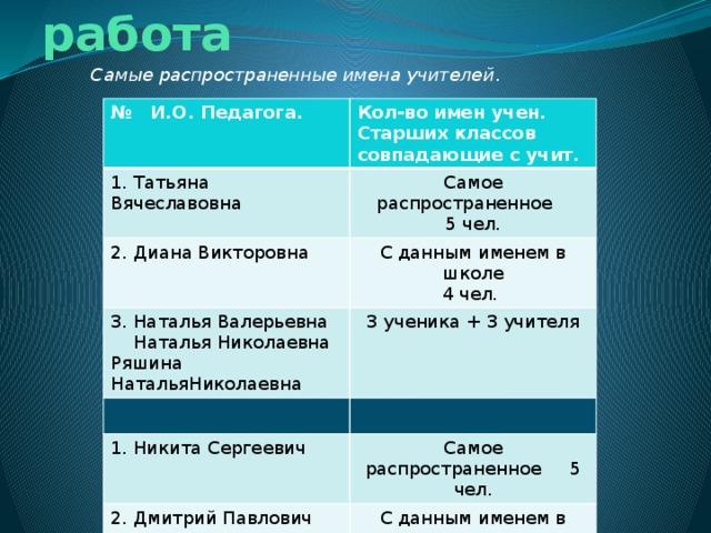 Randevúk kultúrája Oroszországban